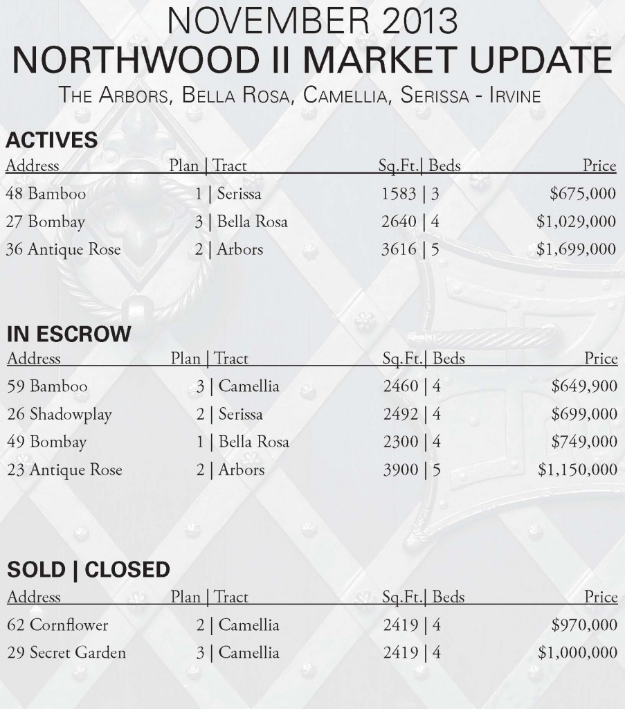 MarketUpdate-DataPrintNov-2013